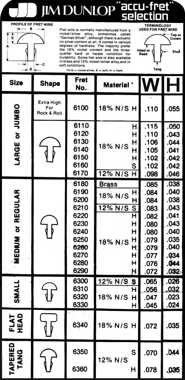 Fretwire chart heres a simplified old dunlop chart from the days of yore their sizes have changed a bit though i have never found their specs to be keyboard keysfo Image collections