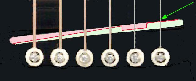 saddle.compensation1.jpg